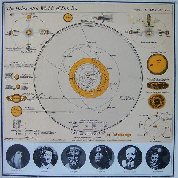 Sun Ra — Heliocentric Worlds Vol.2